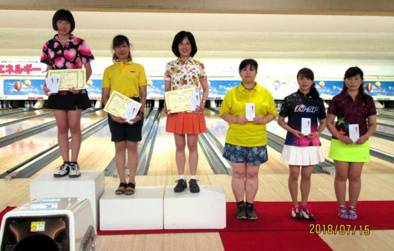 東日本シングルス18女子